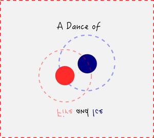 A Dance Of Fire And Ice game